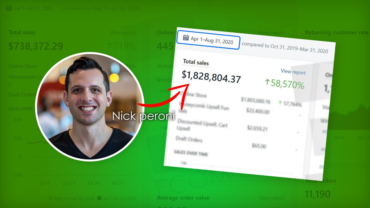 From A College Dropout To A Dropshipping Mega Star: Nick Peroni's Most Amazing Recent Success Story