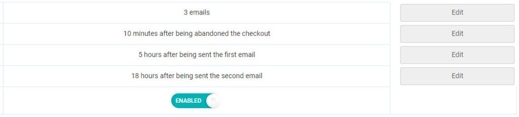 Checkout Abandonment Recovery Emails